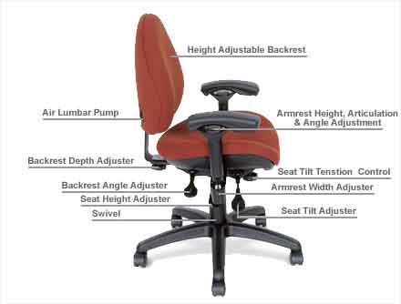 Computer Chair Buying Guide A Step By Step Guide