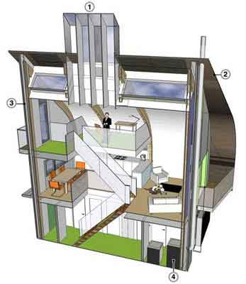 First Zero-Emission Home Unveiled