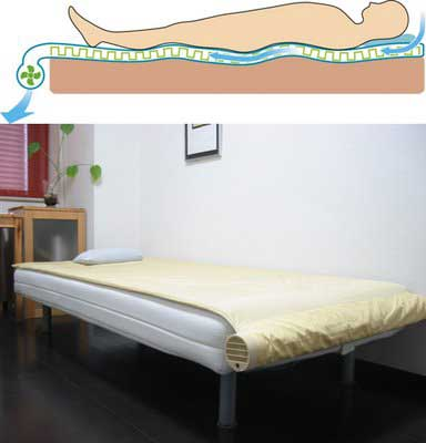 Air-Conditioned Bed from Kuchofuku