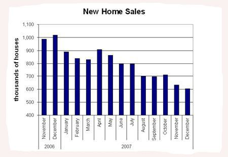 new-home-sales.jpg