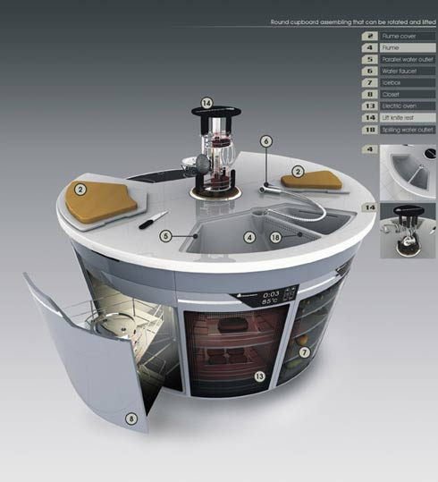 Inteligent Kitchen Design Concept for the Future