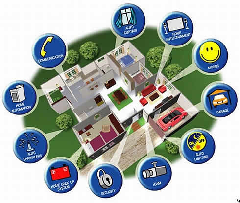 Superb Energy Smart Home Plans