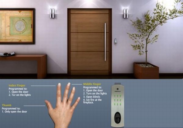'Smart Door' with Fingerprint Login