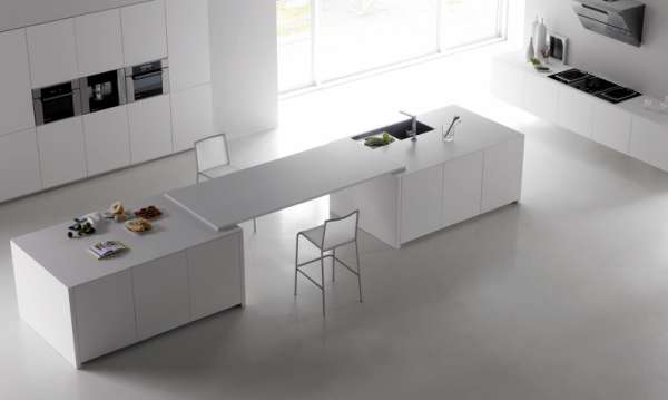 Contemporary white modern kitchen islands