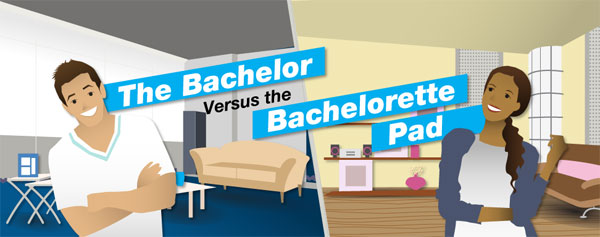 The Bachelor VS The Bachelorette Apartment [Infographic]