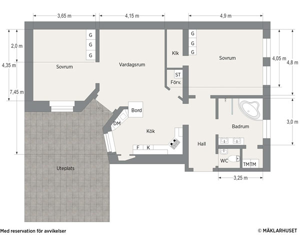 0 Shares Subscribe To Our Newsletter Related Tags Great Floor Plan Swedish Apartment