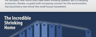 Surprising Trends in House Plans and Building Sizes in America [Infographic]