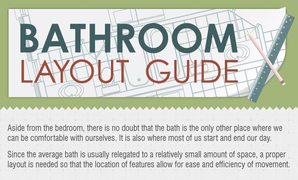 Make The Most Of Your Bathroom With This Practical Layout Guide