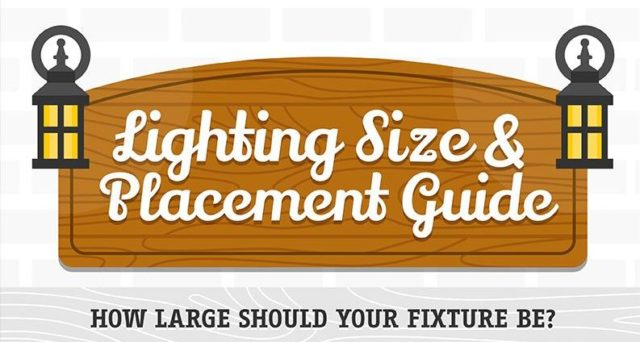 Practical Lighting Size&Placement Guide for Every Corner of the House [Infographic]