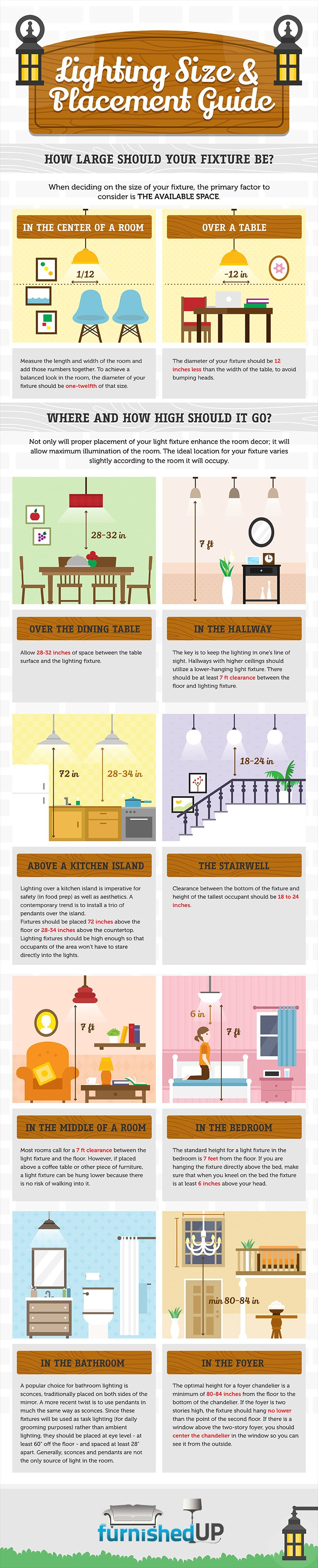 Collect this idea lighting guide