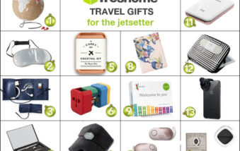 Freshome Holiday Gift Guide: Travel Gifts for the Jetsetter